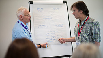 Education & learning workshops for safe and cost effective care