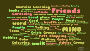 WordItOut-word-cloud-1778726
